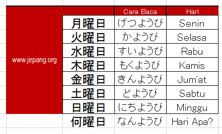 Nama-nama hari dalam bahasa jepang