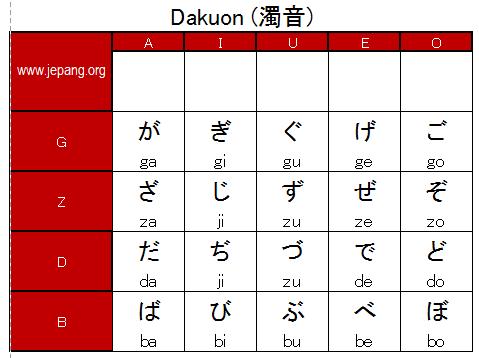 Dakuon