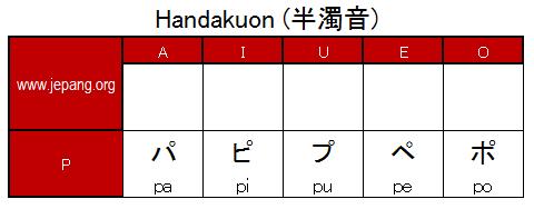 Belajar Katakana: Handakuon